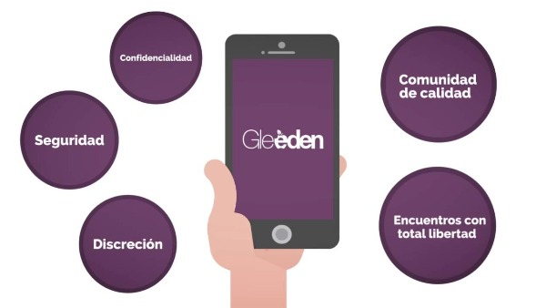 Características de seguridad de Gleeden